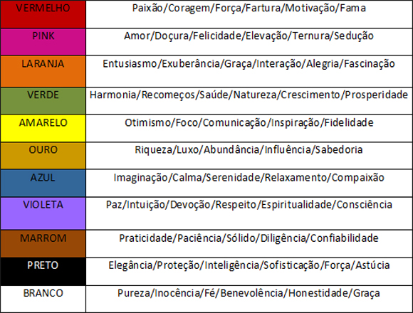 Entenda a filosofia do Feng Shui e o significado das cores  ~ Cores Para Quartos Significados