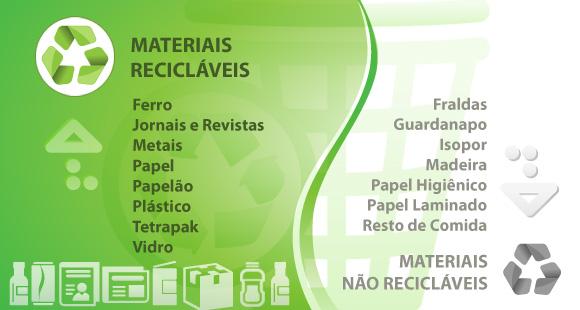 A reciclagem pode até gerar  renda extra para o condomínio em caso de venda (Arte: Zap Imóveis)