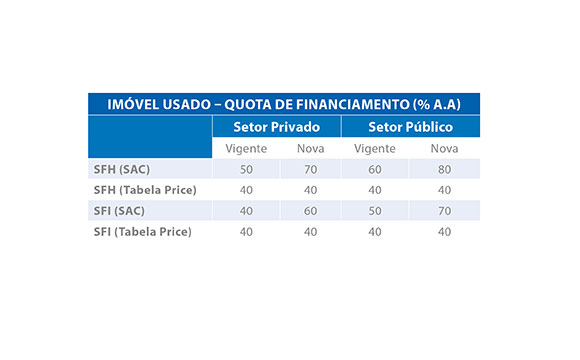 tabela_financiamento